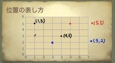 位置の表し方 小学4年生 算数