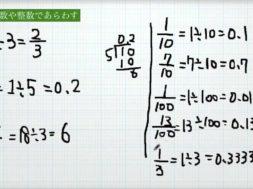 分数と小数・整数① 小学5年生 算数