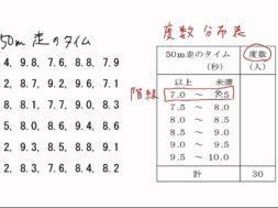度数分布表 小学6年生 算数
