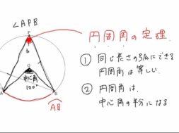 【中学2年 数学】円周角の定理